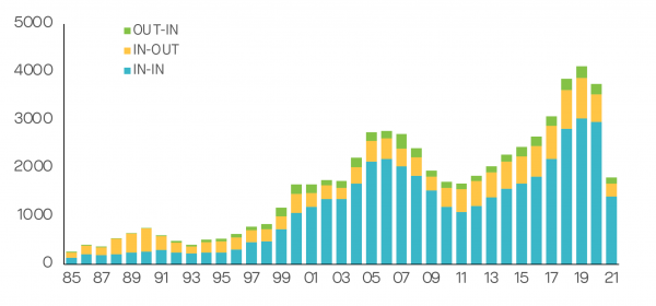 M&A activity in Japan