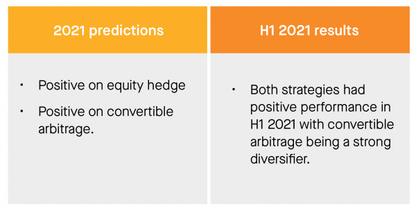 HEDGE FUND OUTLOOK